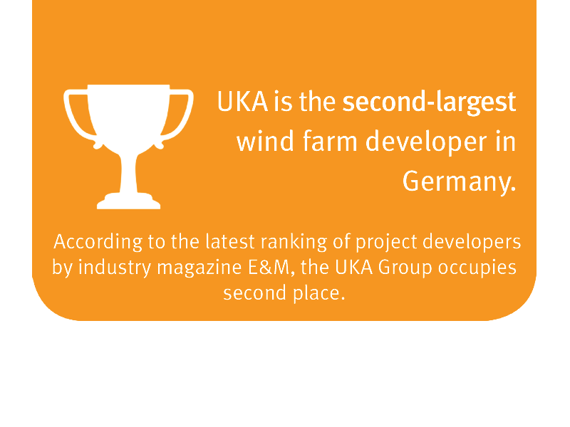 UKA is the second-largest wind farm developer in Germany